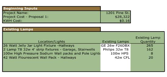 ROI T8 Lamps